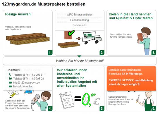 Webdesign 123mygarden.de - Onlineshop Bestellprozess