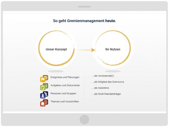 bordguide.de - Drupal 7 CMS Startseite SVG Tablet