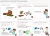 grad-decking.de - Webdesign Onlineshop Bestellprozess