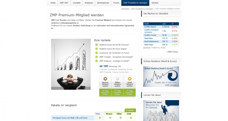 Drupal Commerce Abonnement Landingpage